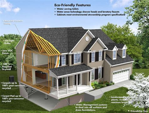 environmentally friendly houses atlantic builders new homes in fredericksburg va