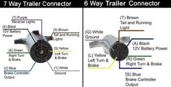 how are the 7 and 6 way trailer connectors wired in flex coil trailer connector adapter