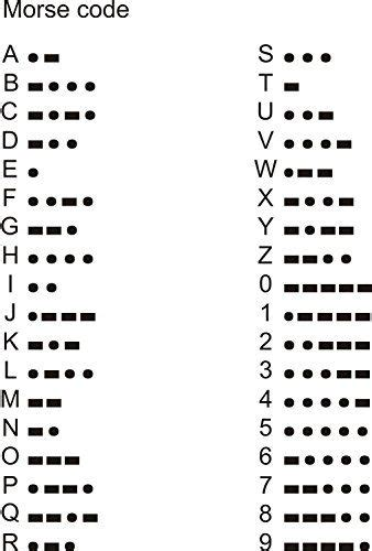 1000  ideas about Morse Code Tattoo on Pinterest   Tattoos, Sister Tattoos and Arrow Tattoos