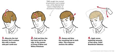 how to fix a dry look combover time com