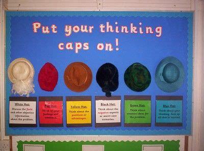 classroom display | ks1 | display | wall displays