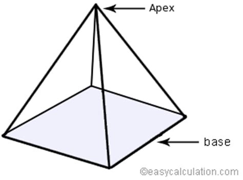 apex definition  meaning math dictionary