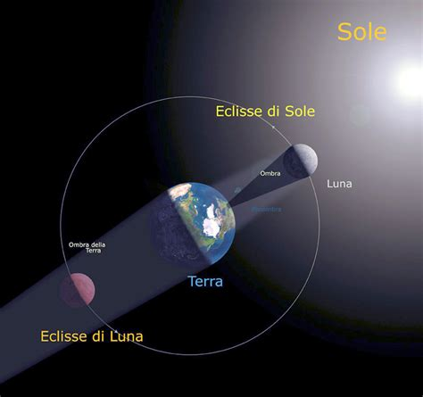 Eclisse L by Eclissi Di Sole Eclissi Di Ombra Penombra Totalit 224