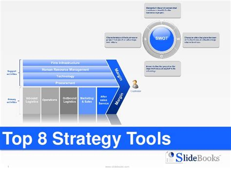 Best Mba Strategy Programs by Top 8 Strategy Tools In Powerpoint
