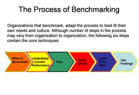 bench marking process benchmarking total quality management