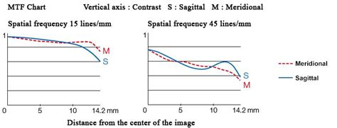 Fujifilm Lens Xf 27mm F2 8 C Black fujifilm fujinon prime lens xf 27mm f2 8 semi wide
