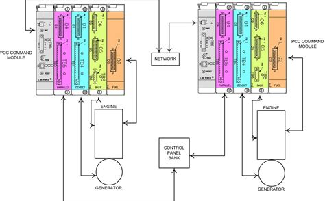 wiring diagram standard genset cummins choice