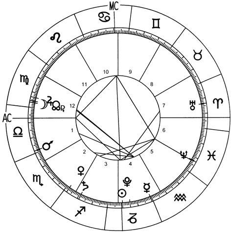 new year 2016 zodiac horoscope leo 2016 horoscope astrological predictions for leo 2016