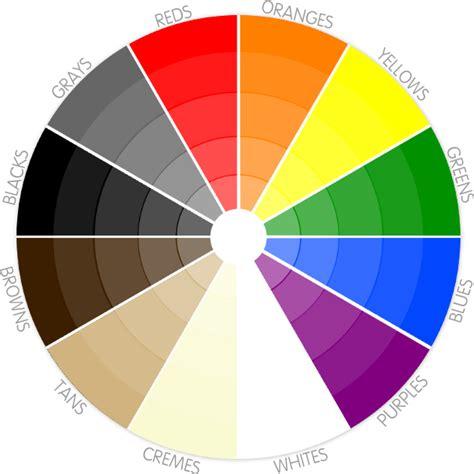 labeled color wheel color wheel labeled 277e021d7067d229805ba6dacf8e8f23