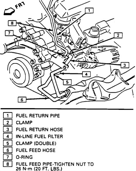 where is the fuel filter located on my 2001 subaru outback sedan 2001 subaru outback support where is the fuel filter located on an 88 s10 v6 2 8 4x4 thank you kevin