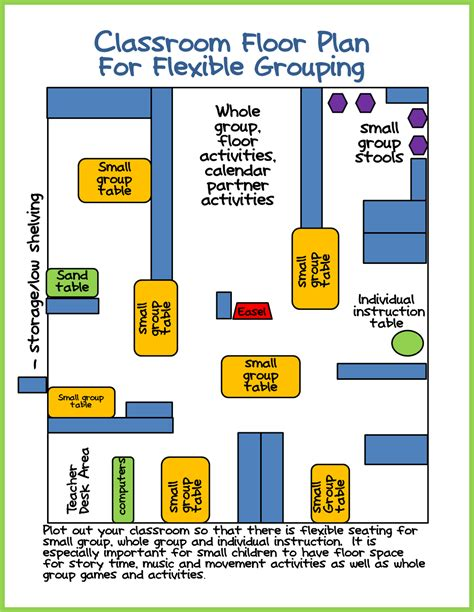 ecers classroom floor plan classroom layout for a small kindergarten room a