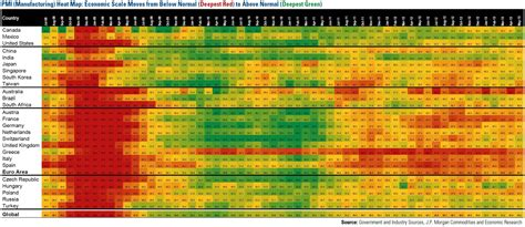 heat maps global pmi possible opportunity for mining stocks mining