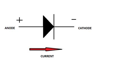 diodes direction diode power flow direction 28 images ppt breadboarding and electronic components powerpoint