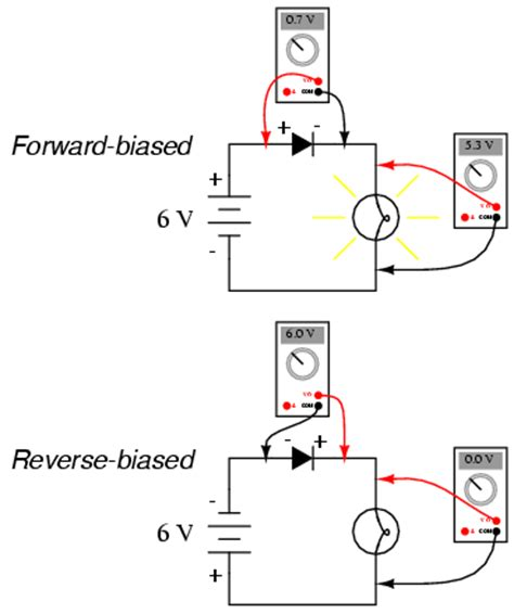 which diode is forward biased the voltage across it lessons in electric circuits volume iii semiconductors