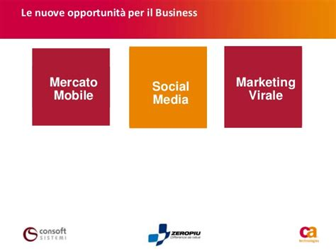 mobile si鑒e social mobile cloud e social media consoft