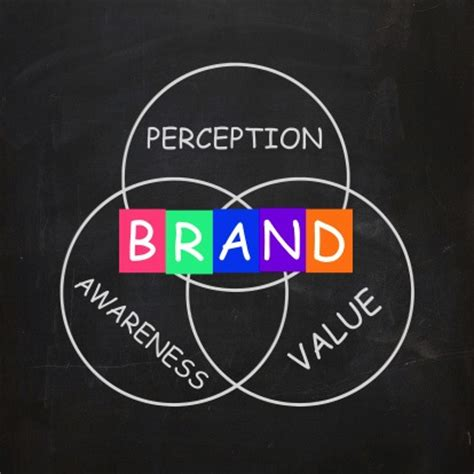 how 3d design is changing brand marketing qa graphics do you need to change your brand perception biztraffic com