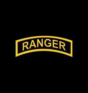 """ranger school is """"gay"""" • the havok journal"""