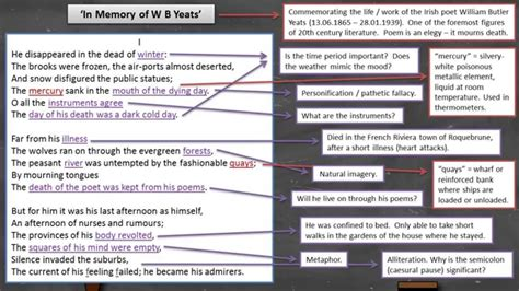 wb yeats sle essay w h auden in memory of w b yeats annotation