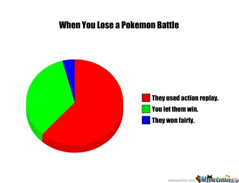 Chart Meme - pokemon battle pie chart by rspy6 meme center