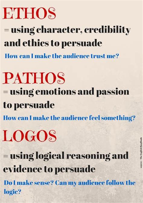 How To Use Ethos Pathos And Logos In An Essay by Best 20 Julius Caesar Ideas On Teaching Materials Argument Writing Middle School