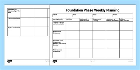 lesson plan template gaeilge foundation phase weekly planning for 7 areas of learning
