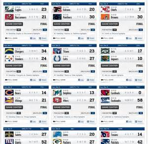 m yahoo mobile sports nfl scores year in review 2012 top searches on yahoo