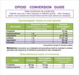Equianalgesic Table Sample Opioid Conversion Chart 9 Free Documents In Pdf