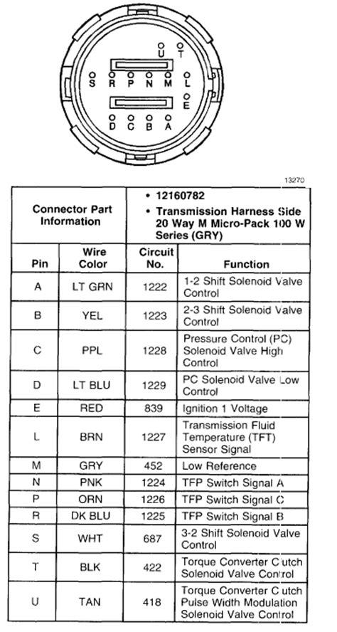 tcc solenoid wires - PerformanceTrucks.net Forums