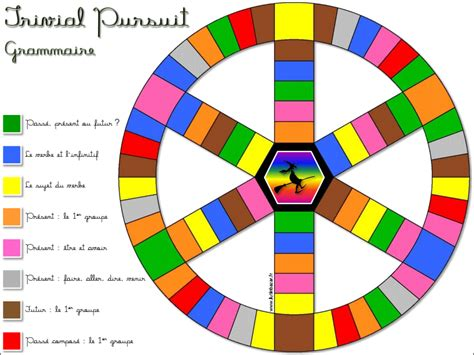 trivial pursuit card template word trivial pursuit sur tablette micka 235 l guedon