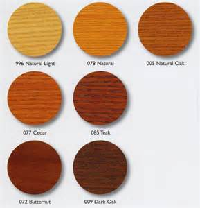 sikkens stain colors sikkens proluxe cetol log siding stain logfinish