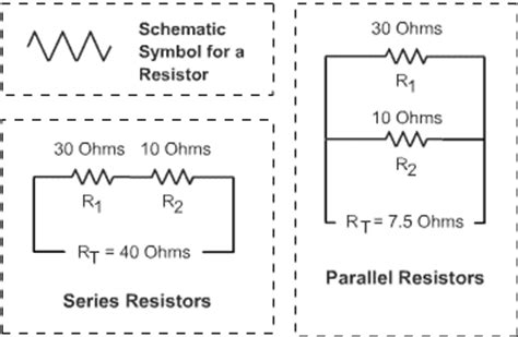 does adding resistors in series increase or decrease the overall resistance of a circuit does adding resistors in series increase or decrease the overall resistance of a circuit 28