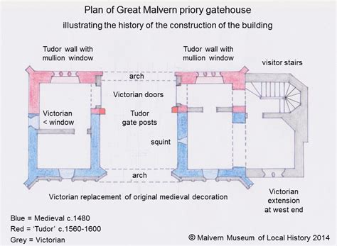 gate house plan history of the gatehouse malvern museum of local history