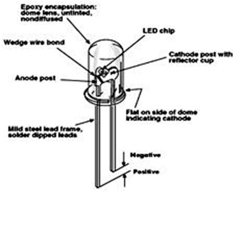 ir diode anode cathode led light emitting diode electrical enginerings