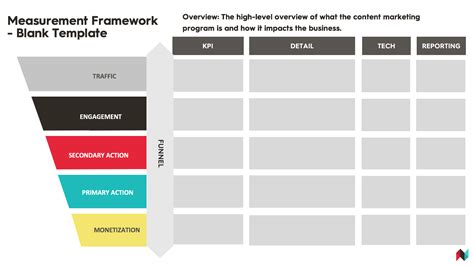 Framework Template by Roi Measurement Framework Template Free