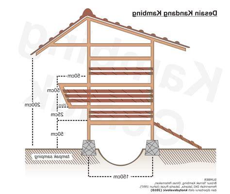 Kandang Pagar 6 Pcs 1 gambar desain pagar dari bambu contoh o