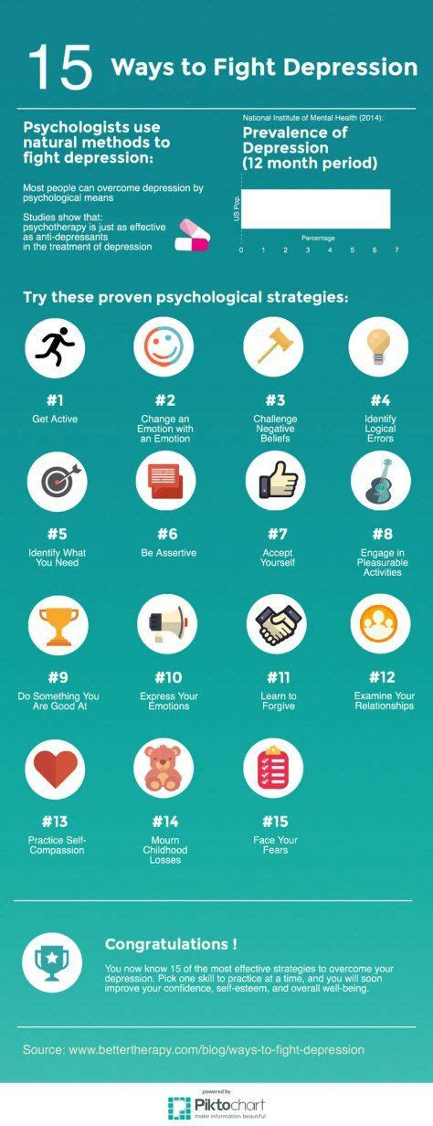 The Most Effective Ways Of Fighting Depression by 25 Best Ideas About Depression Recovery On
