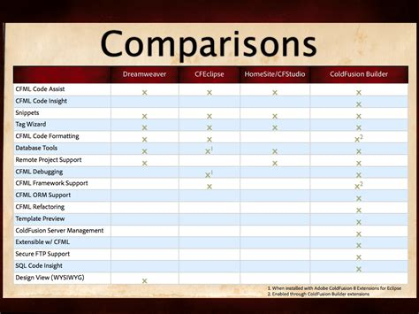 Business Comparison Template Bing Comparison Chart Template
