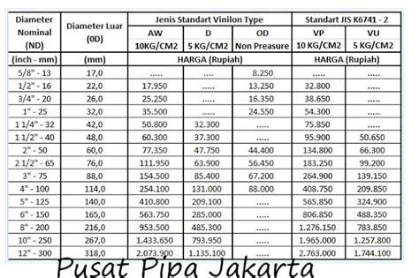 Pipa Maspion 4 Inc daftar harga pipa pvc vinilon terbaru 2018 distributor