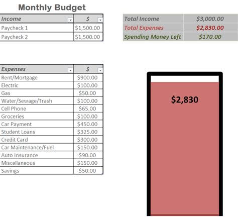 Microsoft Excel Monthly Budget Template by Pryor Learning Solutions