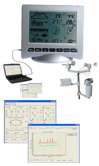 wh3081 wireless weather station for home and office use