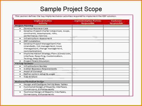project scope template project scope template network