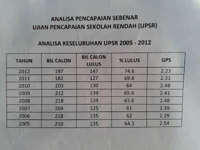 Hasanah Cardy Seri C Kekinian Sk Posted By Sk2tamanselayang At 8 55 Am