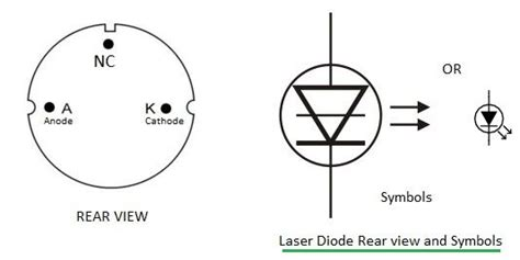 symbol of laser diode image gallery led laser