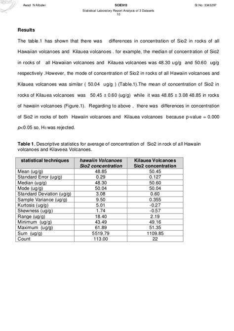 analysis section of a lab report statistical lab report oxygen concentration changes in