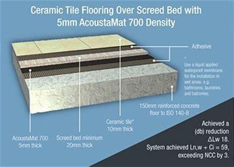 Sound Proof Flooring   Soundblock Solutions
