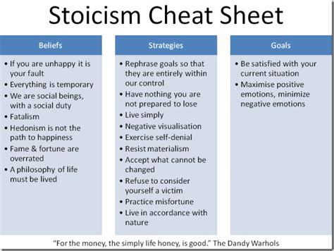 stoicism and the statehouse an philosophy serving a new idea books stoicism sheet philosophy
