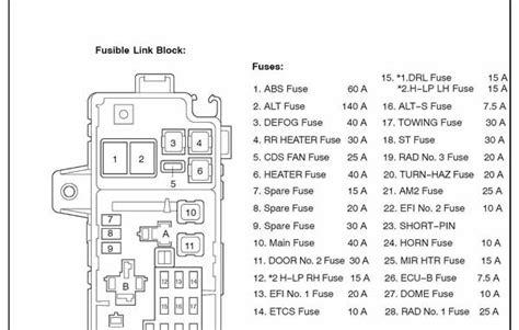 upgrading stock alternator   amp page