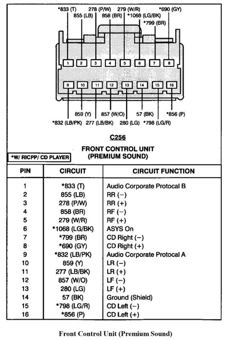 2001 ford radio wiring diagram fuse box and wiring diagram