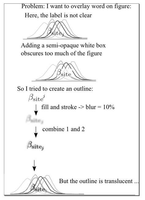latex verbatim tutorial latex text