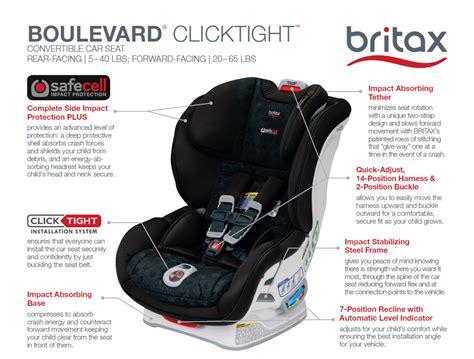 britax comfort pads britax boulevard clicktight ana banana baby